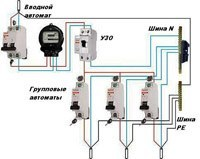 Электропроводка на даче город Черкесск