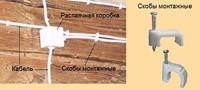 Электропроводка на даче г.Черкесск