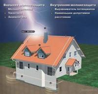 монтаж молниеприемника г.Черкесск